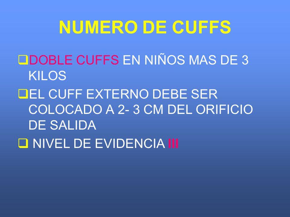 NUMERO DE CUFFS DOBLE CUFFS EN NIÑOS MAS DE 3 KILOS EL CUFF EXTERNO DEBE SER COLOCADO A 2- 3 CM DEL ORIFICIO DE SALIDA NIVEL DE EVIDENCIA III