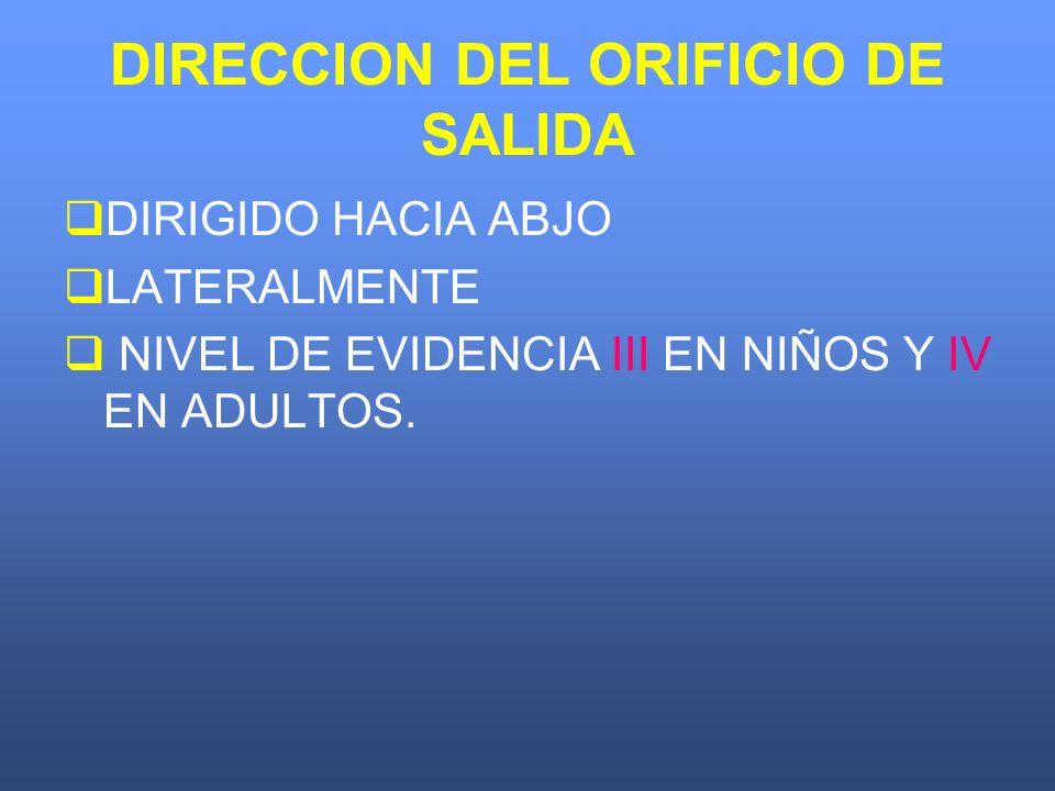 DIRECCION DEL ORIFICIO DE SALIDA DIRIGIDO HACIA ABJO LATERALMENTE NIVEL DE EVIDENCIA III EN NIÑOS Y IV EN ADULTOS.