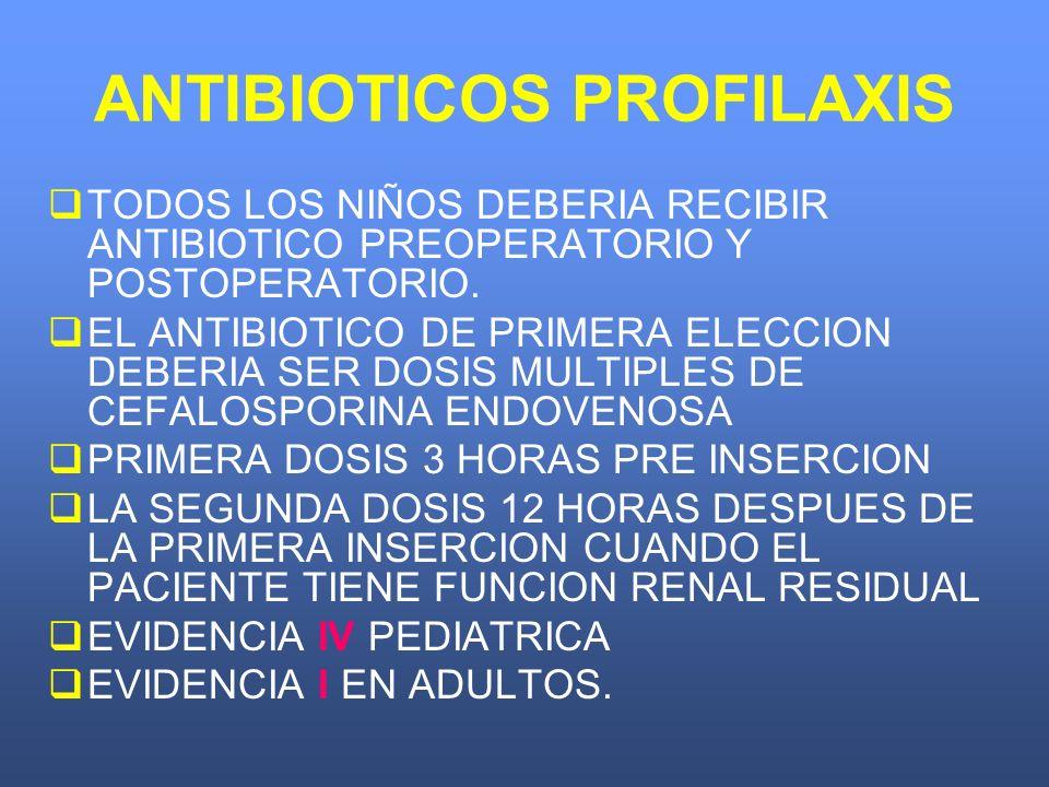 ANTIBIOTICOS PROFILAXIS TODOS LOS NIÑOS DEBERIA RECIBIR ANTIBIOTICO PREOPERATORIO Y POSTOPERATORIO. EL ANTIBIOTICO DE PRIMERA ELECCION DEBERIA SER DOS
