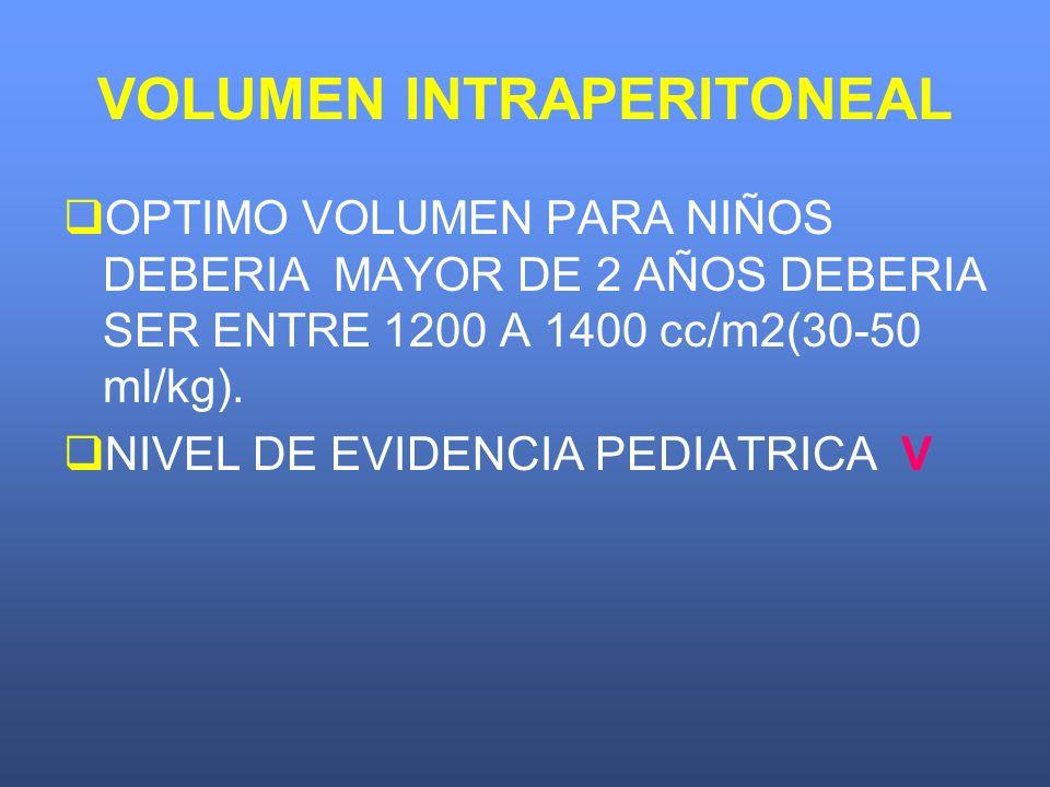 VOLUMEN INTRAPERITONEAL OPTIMO VOLUMEN PARA NIÑOS DEBERIA MAYOR DE 2 AÑOS DEBERIA SER ENTRE 1200 A 1400 cc/m2(30-50 ml/kg). NIVEL DE EVIDENCIA PEDIATR
