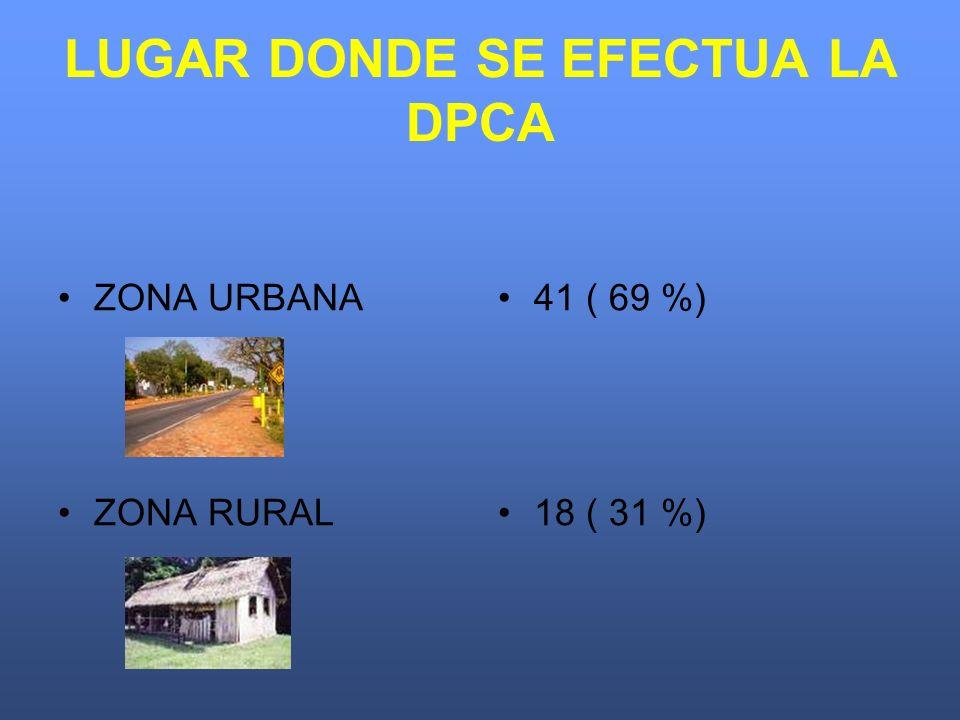 LUGAR DONDE SE EFECTUA LA DPCA ZONA URBANA ZONA RURAL 41 ( 69 %) 18 ( 31 %)