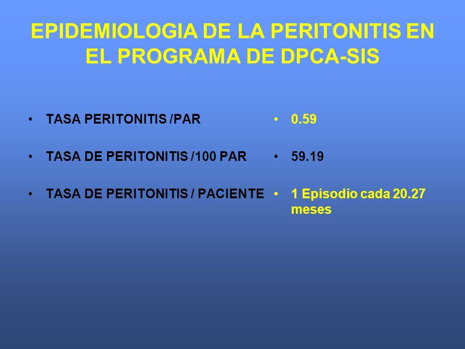 EPIDEMIOLOGIA DE LA PERITONITIS EN EL PROGRAMA DE DPCA-SIS TASA PERITONITIS /PAR TASA DE PERITONITIS /100 PAR TASA DE PERITONITIS / PACIENTE 0.59 59.1