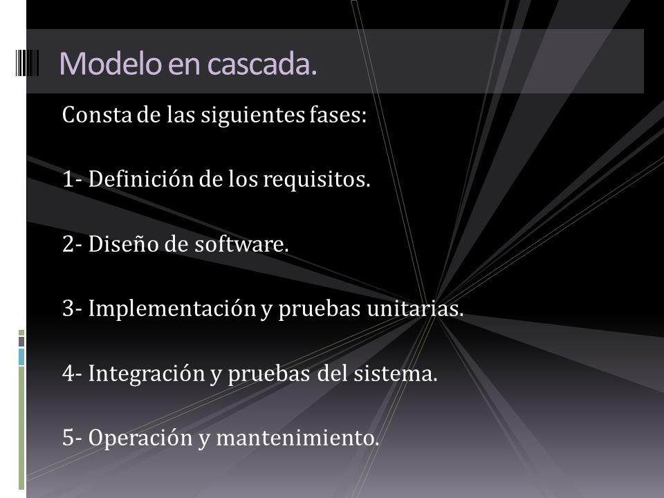 Consta de las siguientes fases: 1- Definición de los requisitos. 2- Diseño de software. 3- Implementación y pruebas unitarias. 4- Integración y prueba