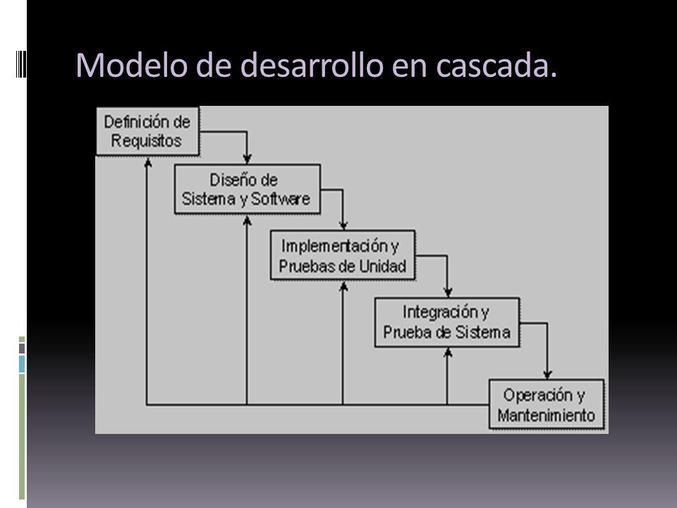 Modelo de desarrollo en cascada.