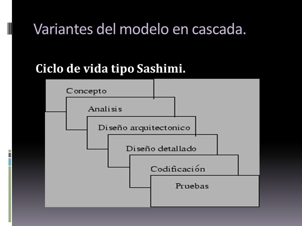 Variantes del modelo en cascada. Ciclo de vida tipo Sashimi.