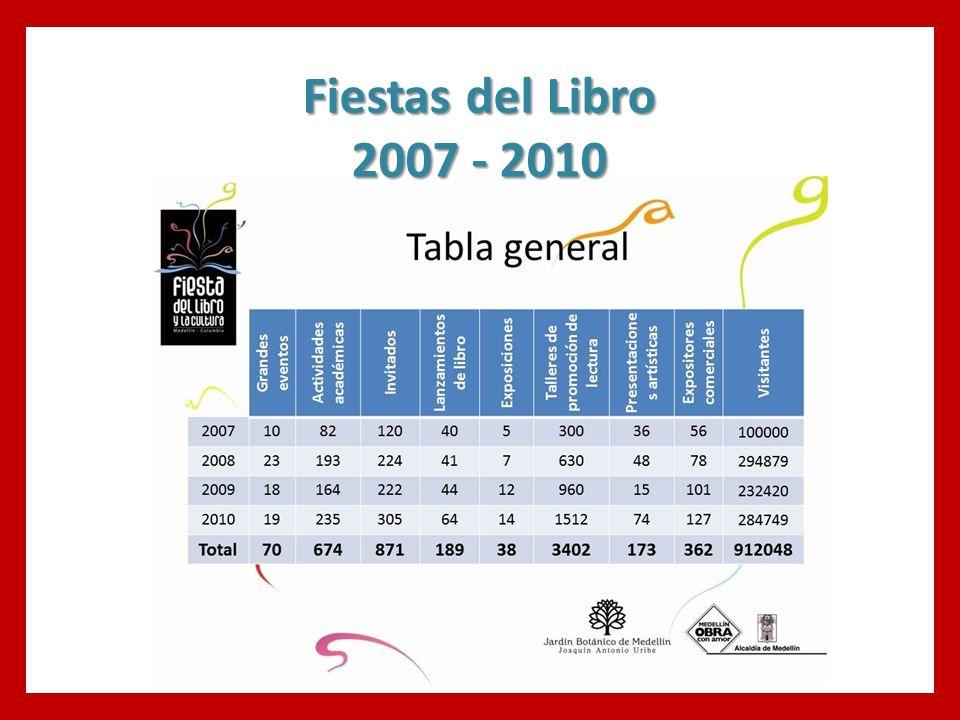 Fiestas del Libro 2007 - 2010