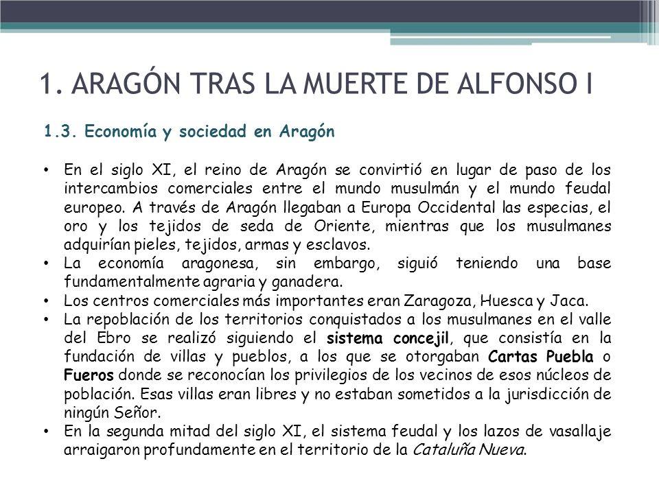 2.NACE LA CORONA DE ARAGÓN 2.1.