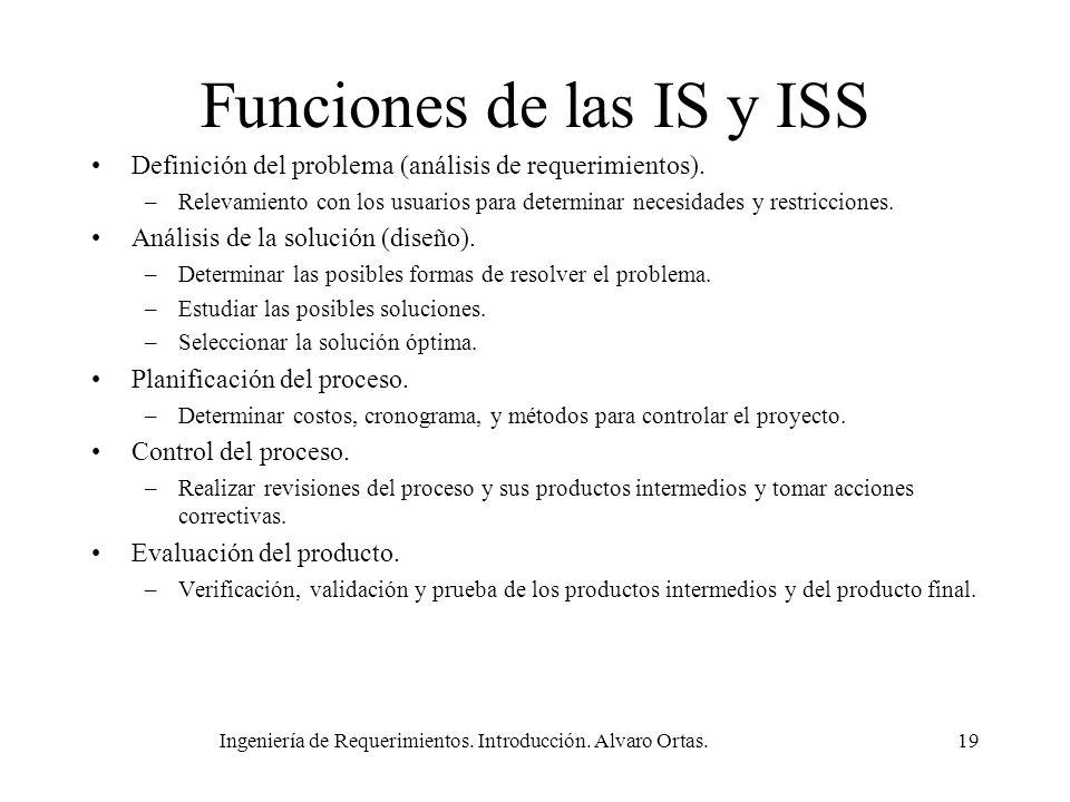Ingeniería de Requerimientos. Introducción. Alvaro Ortas.19 Funciones de las IS y ISS Definición del problema (análisis de requerimientos). –Relevamie
