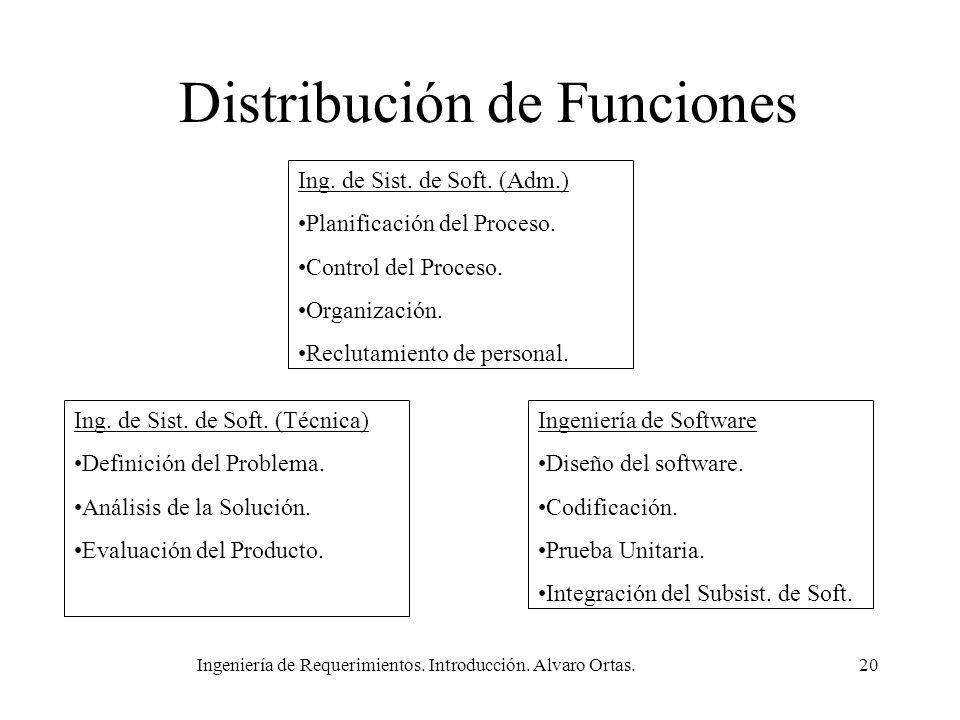 Ingeniería de Requerimientos. Introducción. Alvaro Ortas.20 Distribución de Funciones Ing. de Sist. de Soft. (Técnica) Definición del Problema. Anális