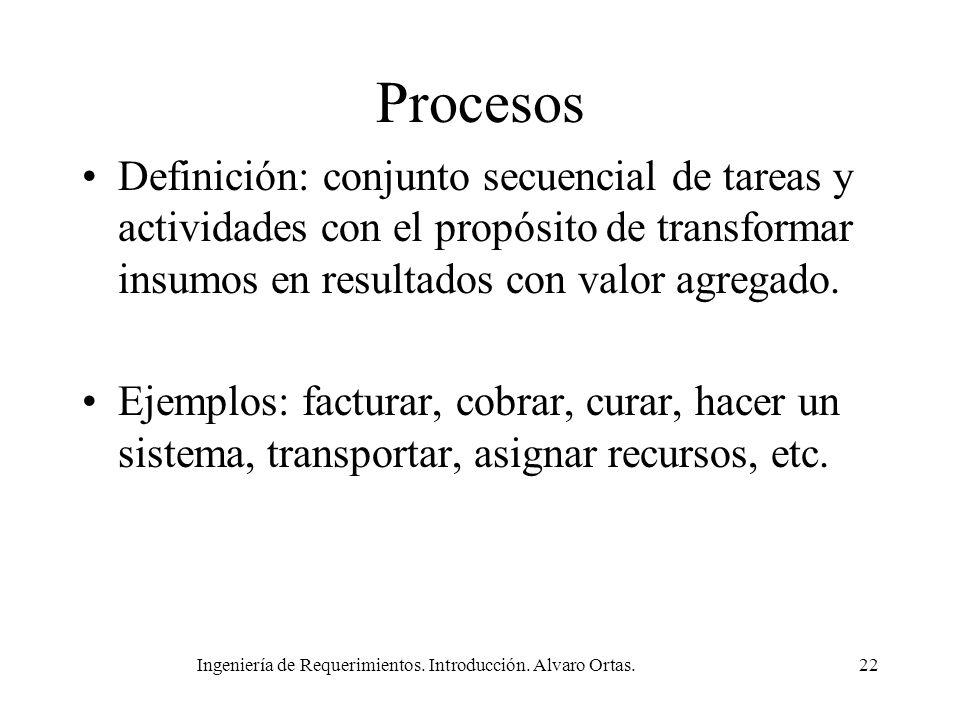 Ingeniería de Requerimientos. Introducción. Alvaro Ortas.22 Procesos Definición: conjunto secuencial de tareas y actividades con el propósito de trans