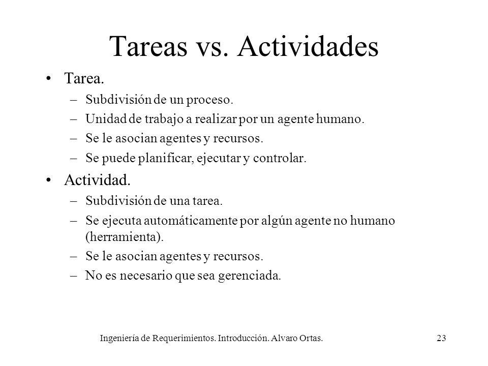 Ingeniería de Requerimientos. Introducción. Alvaro Ortas.23 Tareas vs. Actividades Tarea. –Subdivisión de un proceso. –Unidad de trabajo a realizar po