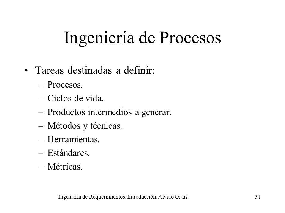 Ingeniería de Requerimientos. Introducción. Alvaro Ortas.31 Ingeniería de Procesos Tareas destinadas a definir: –Procesos. –Ciclos de vida. –Productos