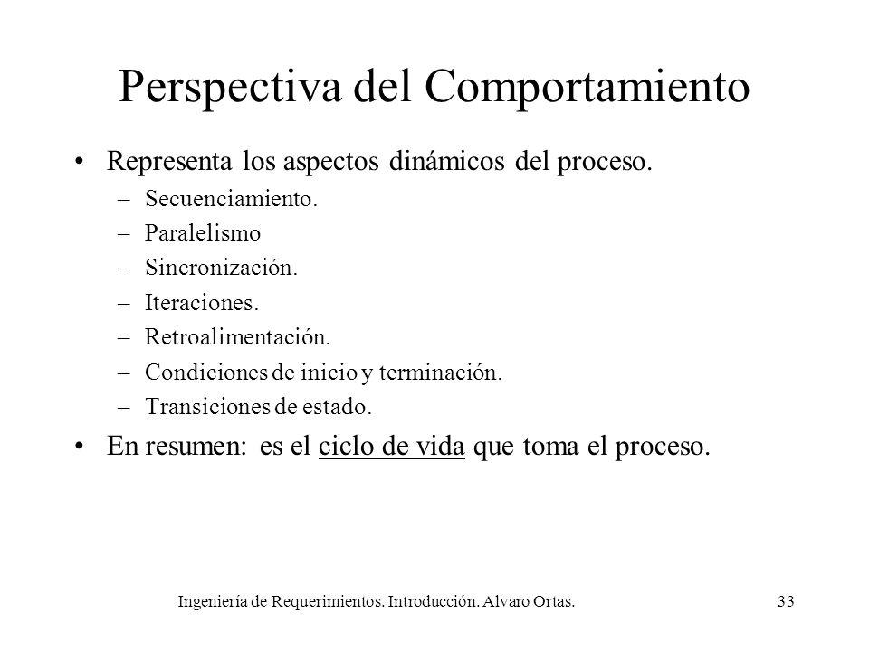 Ingeniería de Requerimientos. Introducción. Alvaro Ortas.33 Perspectiva del Comportamiento Representa los aspectos dinámicos del proceso. –Secuenciami