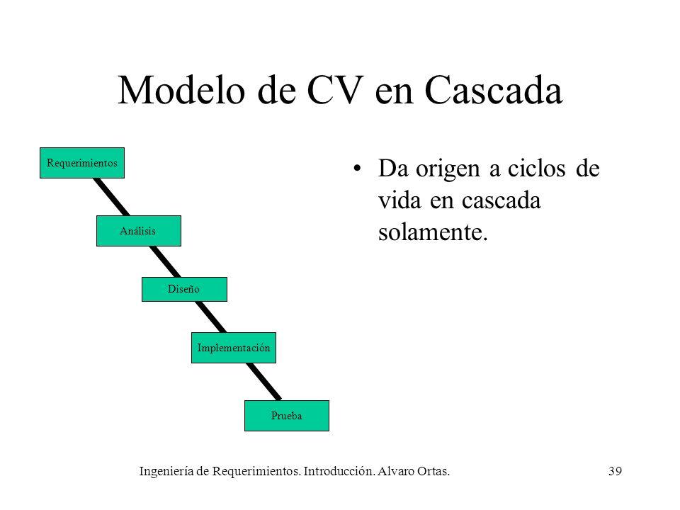 Ingeniería de Requerimientos. Introducción. Alvaro Ortas.39 Modelo de CV en Cascada Da origen a ciclos de vida en cascada solamente. Requerimientos An