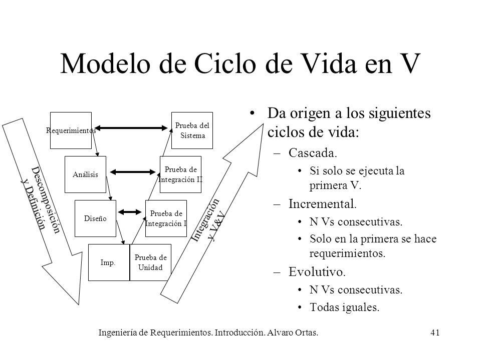 Ingeniería de Requerimientos. Introducción. Alvaro Ortas.41 Modelo de Ciclo de Vida en V Da origen a los siguientes ciclos de vida: –Cascada. Si solo
