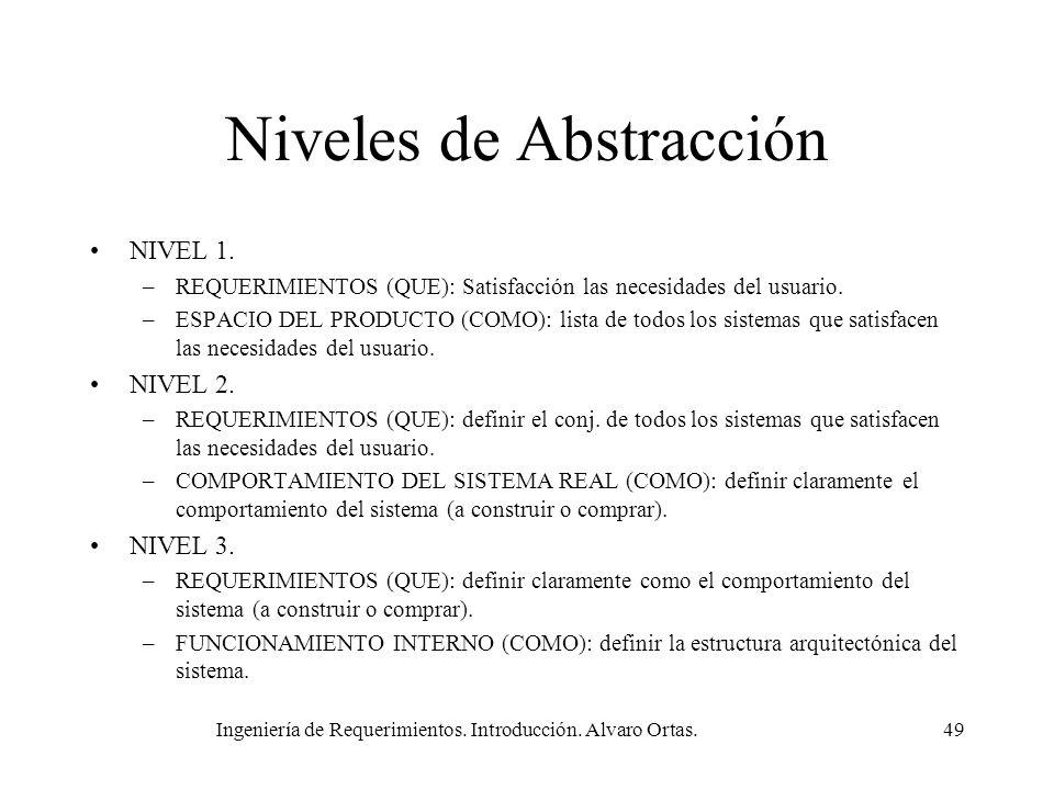 Ingeniería de Requerimientos. Introducción. Alvaro Ortas.49 Niveles de Abstracción NIVEL 1. –REQUERIMIENTOS (QUE): Satisfacción las necesidades del us