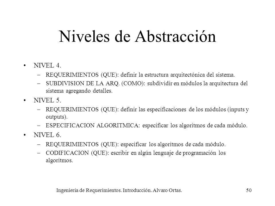 Ingeniería de Requerimientos. Introducción. Alvaro Ortas.50 Niveles de Abstracción NIVEL 4. –REQUERIMIENTOS (QUE): definir la estructura arquitectónic
