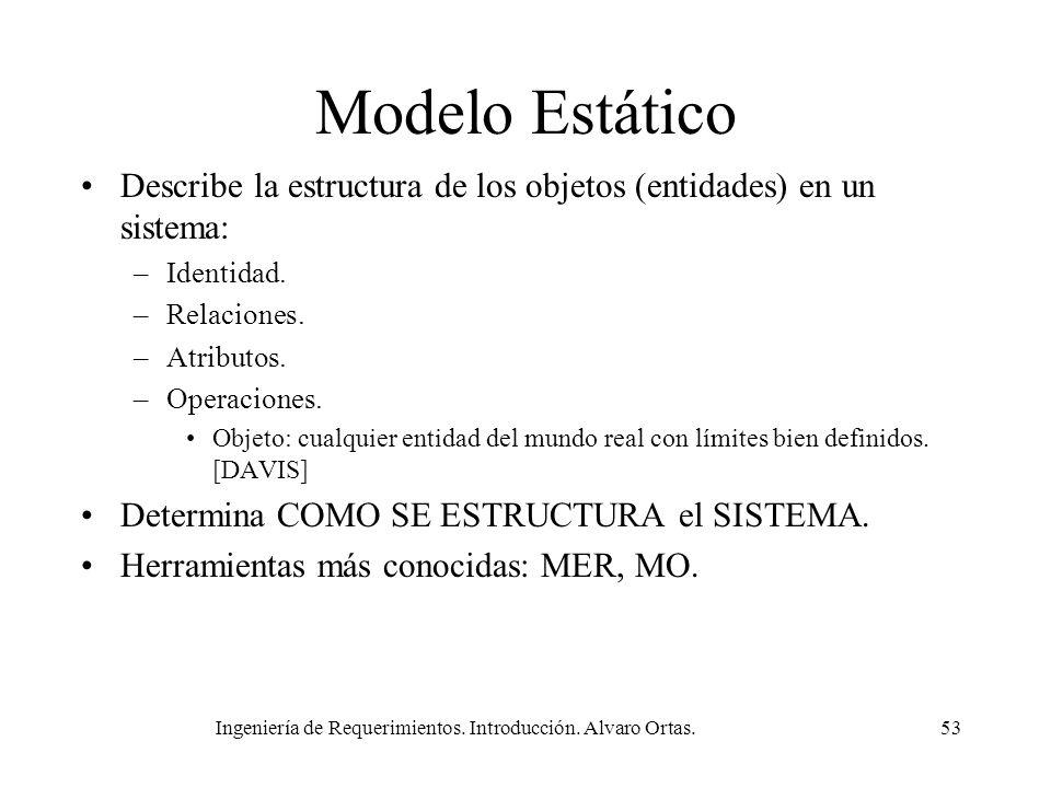 Ingeniería de Requerimientos. Introducción. Alvaro Ortas.53 Modelo Estático Describe la estructura de los objetos (entidades) en un sistema: –Identida