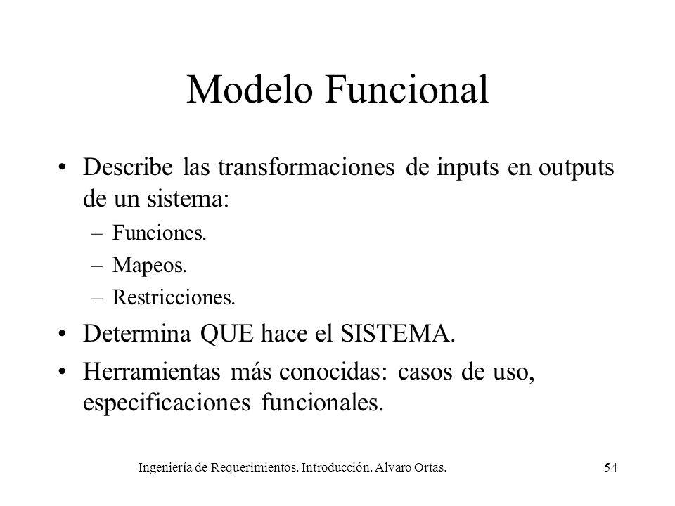 Ingeniería de Requerimientos. Introducción. Alvaro Ortas.54 Modelo Funcional Describe las transformaciones de inputs en outputs de un sistema: –Funcio