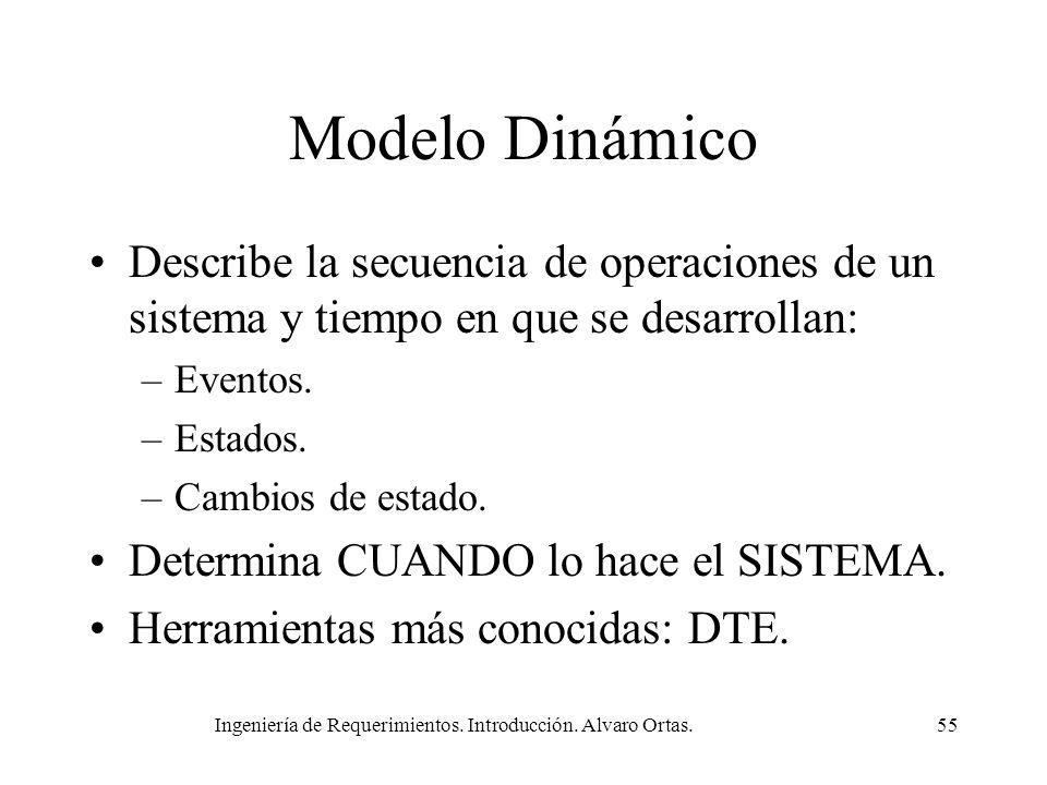 Ingeniería de Requerimientos. Introducción. Alvaro Ortas.55 Modelo Dinámico Describe la secuencia de operaciones de un sistema y tiempo en que se desa