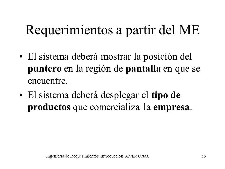 Ingeniería de Requerimientos. Introducción. Alvaro Ortas.56 Requerimientos a partir del ME El sistema deberá mostrar la posición del puntero en la reg