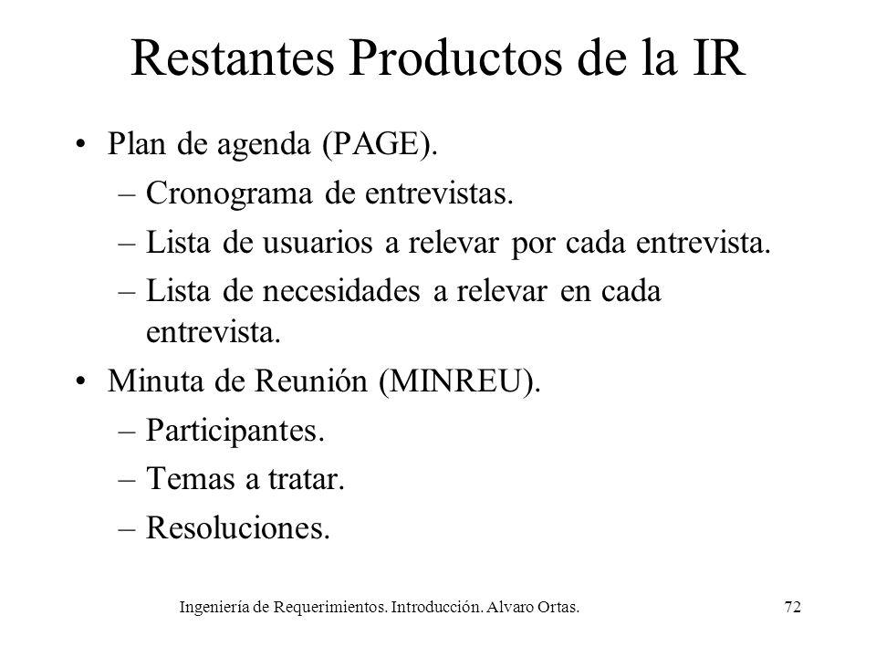 Ingeniería de Requerimientos. Introducción. Alvaro Ortas.72 Restantes Productos de la IR Plan de agenda (PAGE). –Cronograma de entrevistas. –Lista de