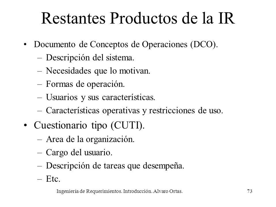 Ingeniería de Requerimientos. Introducción. Alvaro Ortas.73 Restantes Productos de la IR Documento de Conceptos de Operaciones (DCO). –Descripción del