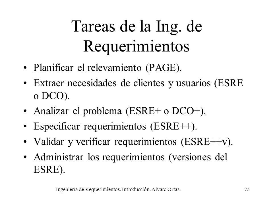 Ingeniería de Requerimientos. Introducción. Alvaro Ortas.75 Tareas de la Ing. de Requerimientos Planificar el relevamiento (PAGE). Extraer necesidades