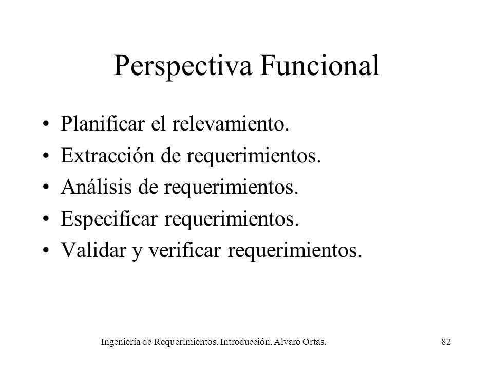 Ingeniería de Requerimientos. Introducción. Alvaro Ortas.82 Perspectiva Funcional Planificar el relevamiento. Extracción de requerimientos. Análisis d