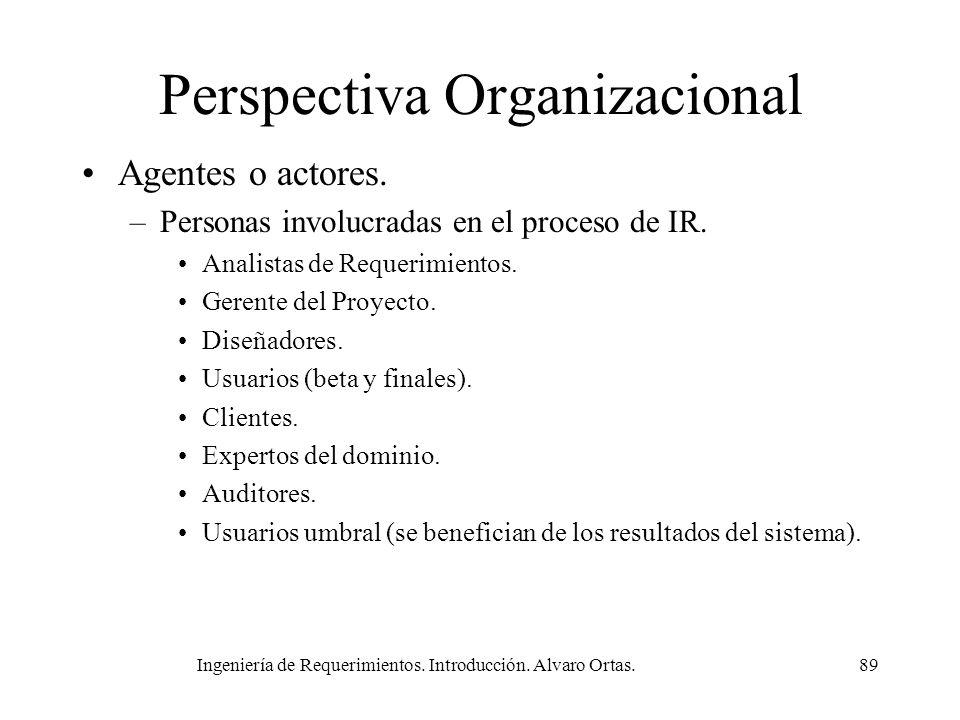 Ingeniería de Requerimientos. Introducción. Alvaro Ortas.89 Perspectiva Organizacional Agentes o actores. –Personas involucradas en el proceso de IR.