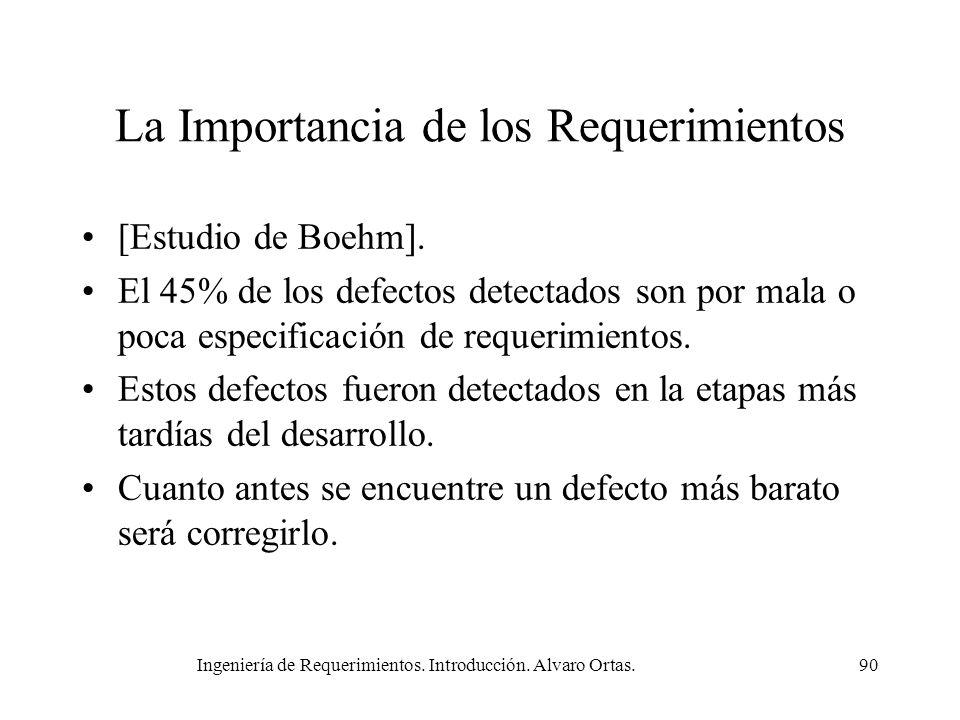 Ingeniería de Requerimientos. Introducción. Alvaro Ortas.90 La Importancia de los Requerimientos [Estudio de Boehm]. El 45% de los defectos detectados