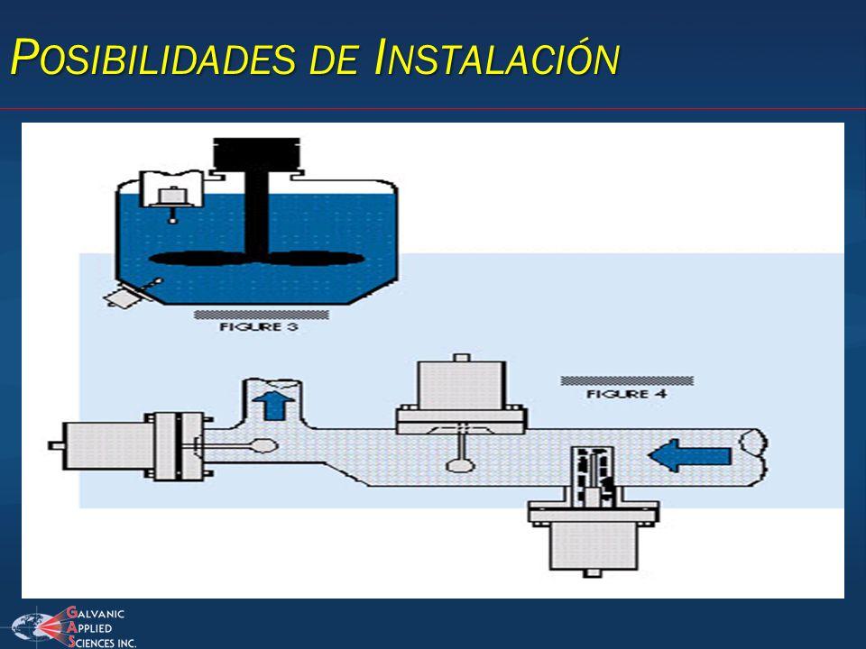 P OSIBILIDADES DE I NSTALACIÓN