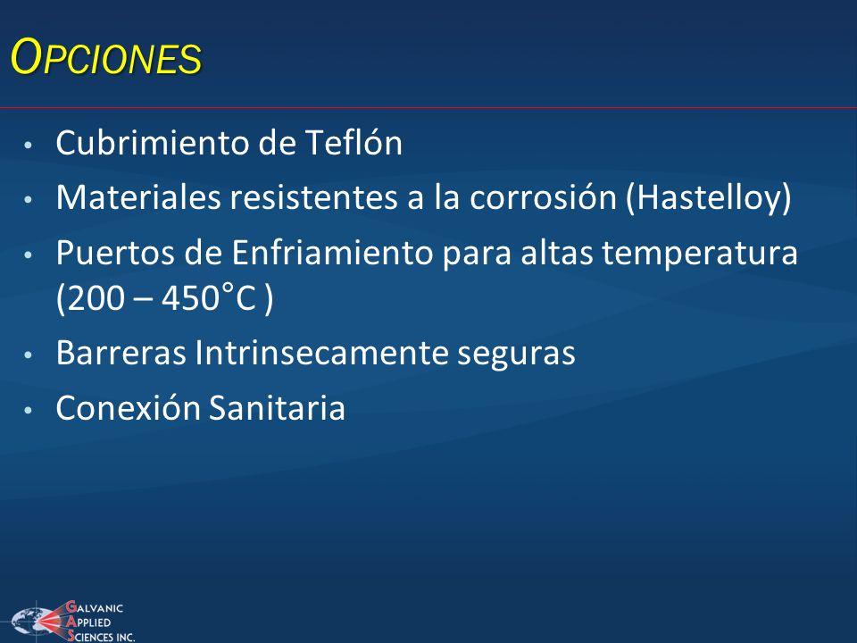 O PCIONES Cubrimiento de Teflón Materiales resistentes a la corrosión (Hastelloy) Puertos de Enfriamiento para altas temperatura (200 – 450°C ) Barrer