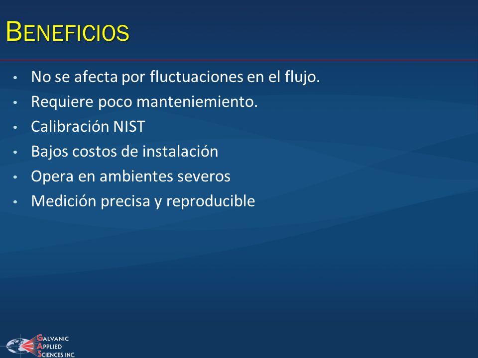 B ENEFICIOS No se afecta por fluctuaciones en el flujo. Requiere poco manteniemiento. Calibración NIST Bajos costos de instalación Opera en ambientes
