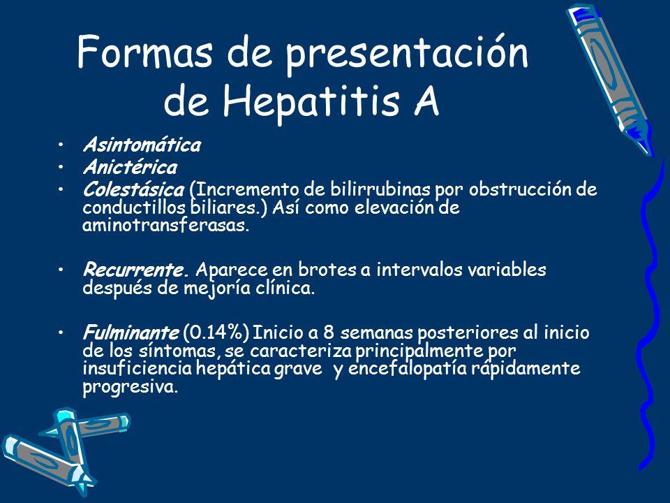 Formas de presentación de Hepatitis A Asintomática Anictérica Colestásica (Incremento de bilirrubinas por obstrucción de conductillos biliares.) Así c