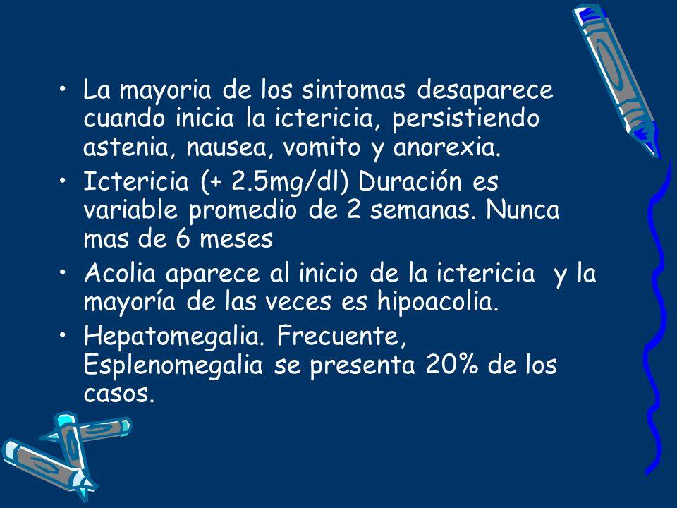 La mayoria de los sintomas desaparece cuando inicia la ictericia, persistiendo astenia, nausea, vomito y anorexia. Ictericia (+ 2.5mg/dl) Duración es