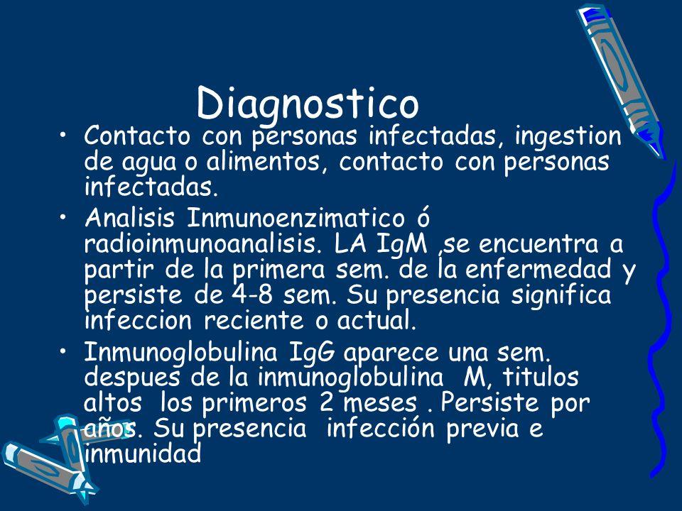 Diagnostico Contacto con personas infectadas, ingestion de agua o alimentos, contacto con personas infectadas. Analisis Inmunoenzimatico ó radioinmuno
