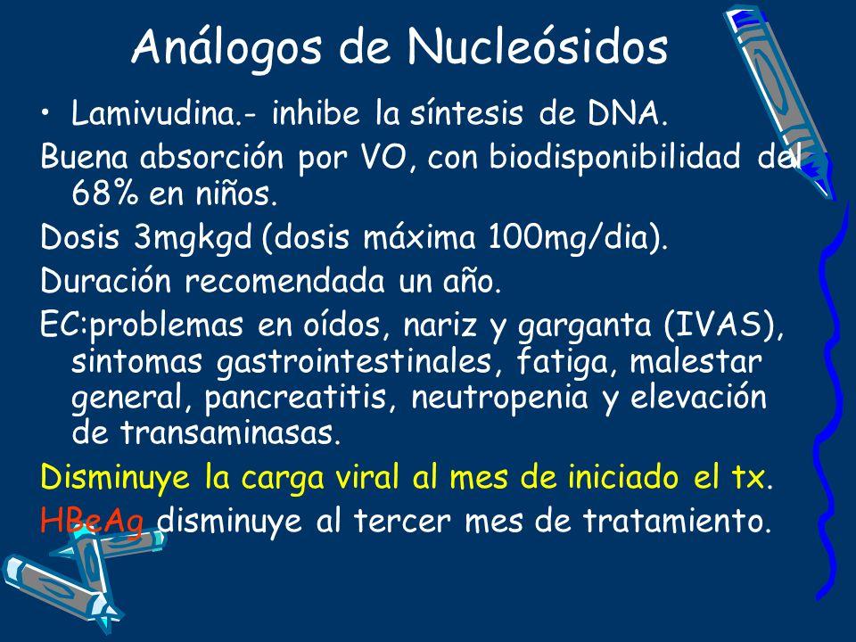 Análogos de Nucleósidos Lamivudina.- inhibe la síntesis de DNA. Buena absorción por VO, con biodisponibilidad del 68% en niños. Dosis 3mgkgd (dosis má