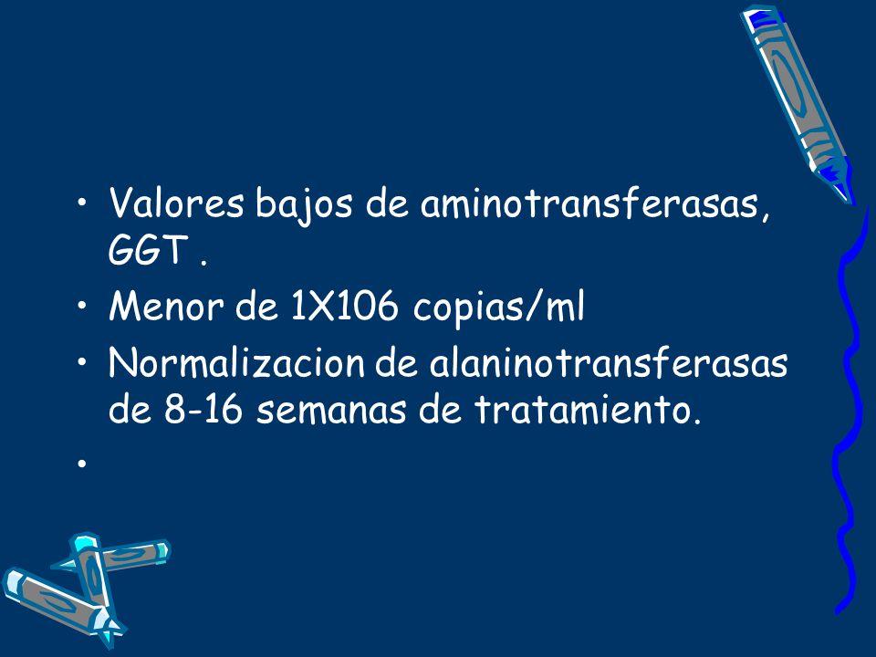 Valores bajos de aminotransferasas, GGT. Menor de 1X106 copias/ml Normalizacion de alaninotransferasas de 8-16 semanas de tratamiento.
