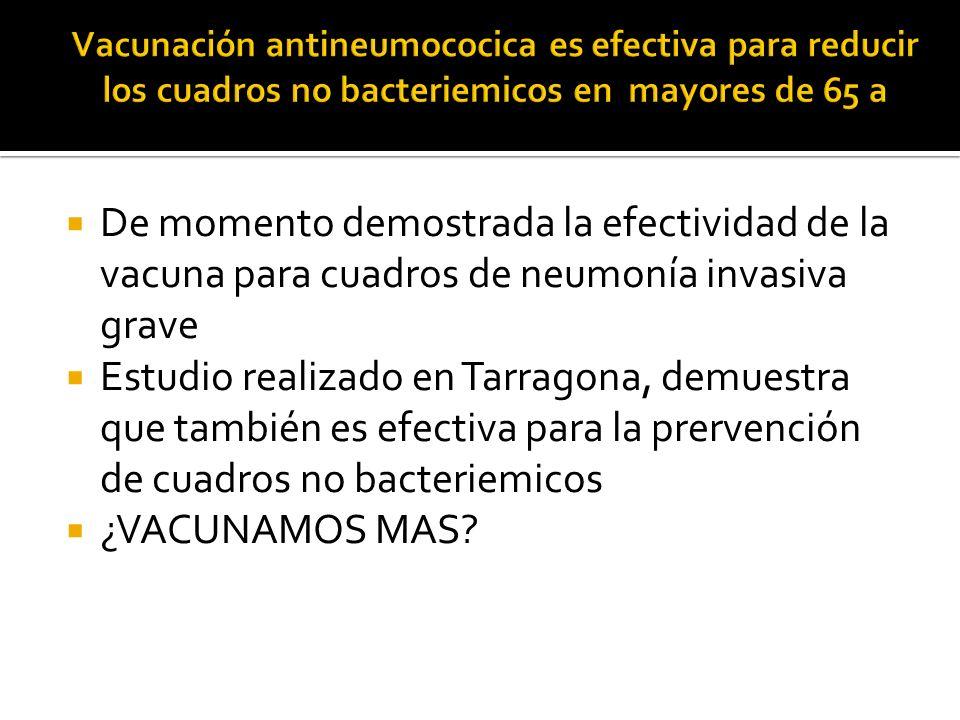 De momento demostrada la efectividad de la vacuna para cuadros de neumonía invasiva grave Estudio realizado en Tarragona, demuestra que también es efe