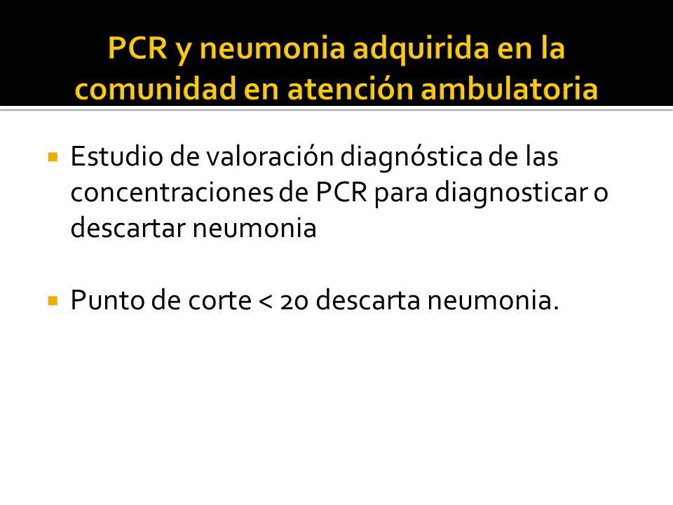 Estudio de valoración diagnóstica de las concentraciones de PCR para diagnosticar o descartar neumonia Punto de corte < 20 descarta neumonia.