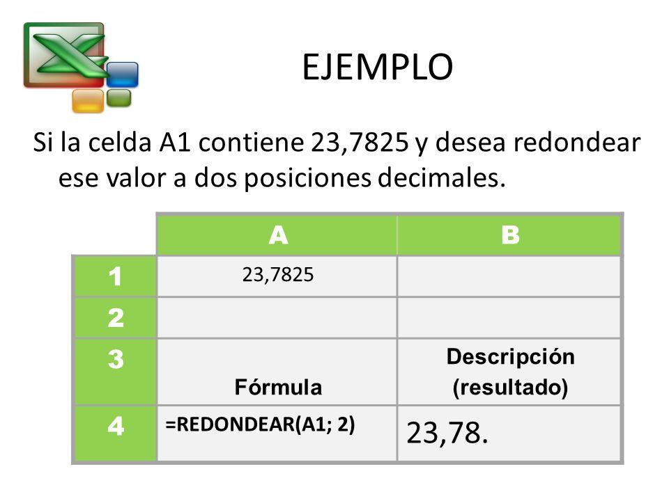 EJEMPLO Si la celda A1 contiene 23,7825 y desea redondear ese valor a dos posiciones decimales. AB 1 23,7825 2 3 Fórmula Descripción (resultado) 4 =RE