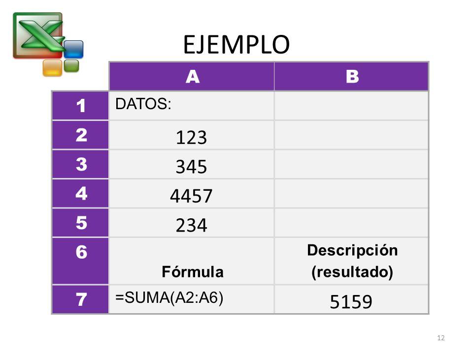 EJEMPLO AB 1 DATOS: 2 123 3 345 4 4457 5 234 6 Fórmula Descripción (resultado) 7 =SUMA(A2:A6) 5159 12