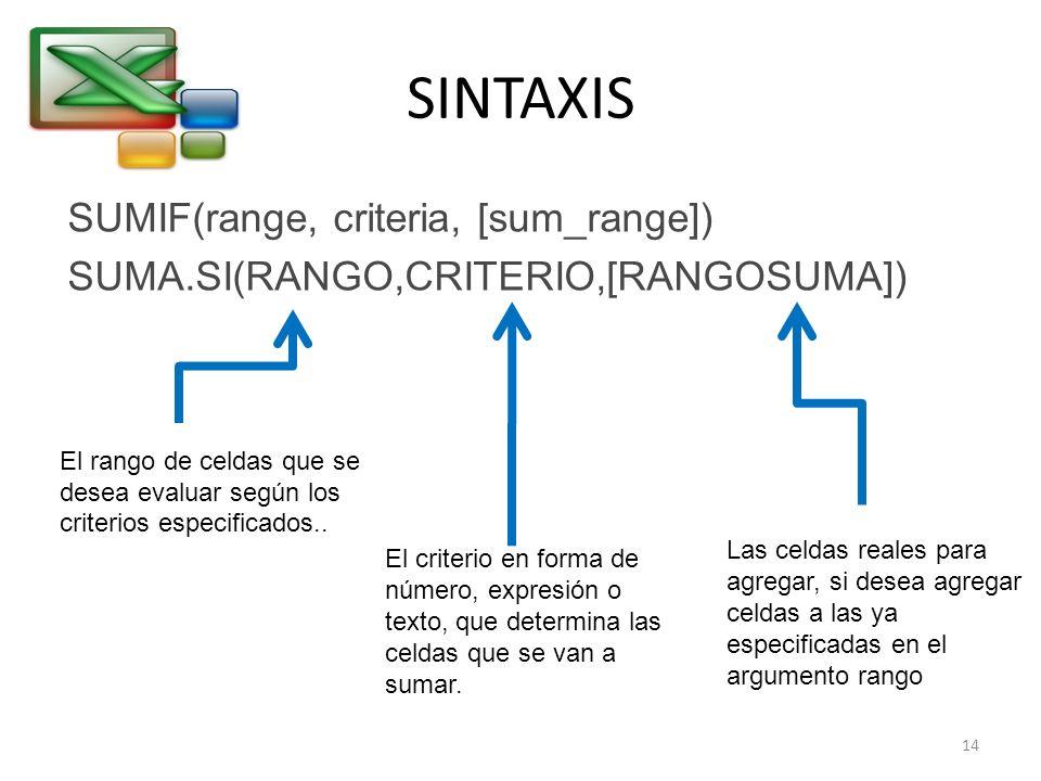 SINTAXIS SUMIF(range, criteria, [sum_range]) SUMA.SI(RANGO,CRITERIO,[RANGOSUMA]) El rango de celdas que se desea evaluar según los criterios especific