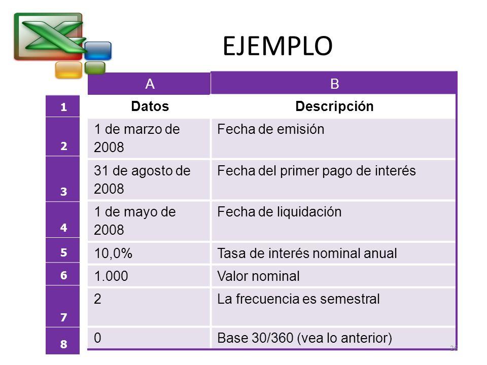 EJEMPLO AB DatosDescripción 1 de marzo de 2008 Fecha de emisión 31 de agosto de 2008 Fecha del primer pago de interés 1 de mayo de 2008 Fecha de liqui
