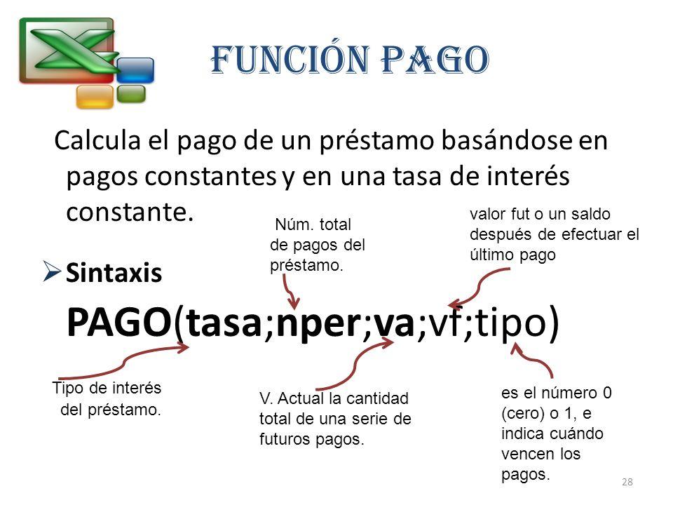 Función PAGO Calcula el pago de un préstamo basándose en pagos constantes y en una tasa de interés constante. Sintaxis PAGO(tasa;nper;va;vf;tipo) Tipo