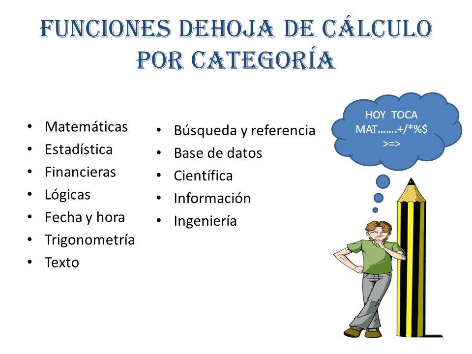 FUNCIONES DEHOJA DE CÁLCULO POR CATEGORÍA Matemáticas Estadística Financieras Lógicas Fecha y hora Trigonometría Texto Búsqueda y referencia Base de d