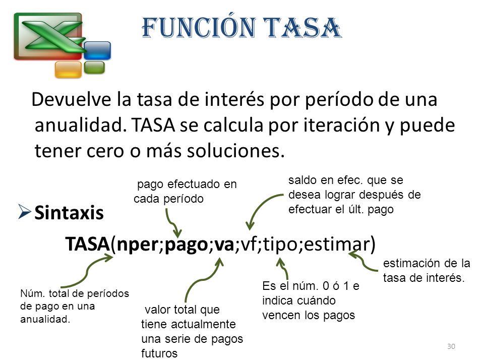 FUNCIÓN TASA Devuelve la tasa de interés por período de una anualidad. TASA se calcula por iteración y puede tener cero o más soluciones. Sintaxis TAS
