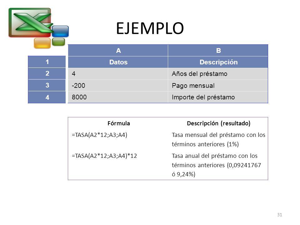 EJEMPLO AB DatosDescripción 4Años del préstamo -200Pago mensual 8000Importe del préstamo 1 2 3 4 FórmulaDescripción (resultado) =TASA(A2*12;A3;A4) Tas