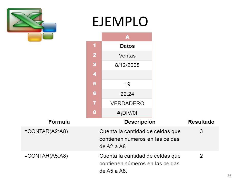 EJEMPLO A 1 Datos 2 Ventas 3 8/12/2008 4 5 19 6 22,24 7 VERDADERO 8 #¡DIV/0! FórmulaDescripciónResultado =CONTAR(A2:A8) Cuenta la cantidad de celdas q